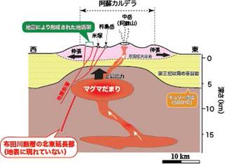 阿蘇カルデラ地層.jpg